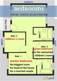 3 Bedroom Vastu House Plans Google Search Casita Pinterest Bedrooms And House