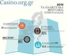 Αν θέλετε να δείτε και να γνωρίσετε τι γίνετε στην Ελλάδα με τα διαδικτυακά φρουτάκια σας παρουσιάζουμε ένα infographic από το οποίο έχετε την ευκαιρία να μάθετε