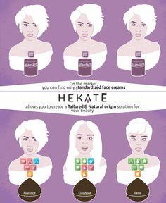 Hekatè Concept: #kickstarter #kickstartercampaign #crowfunding http://kck.st/1Nm3aDI