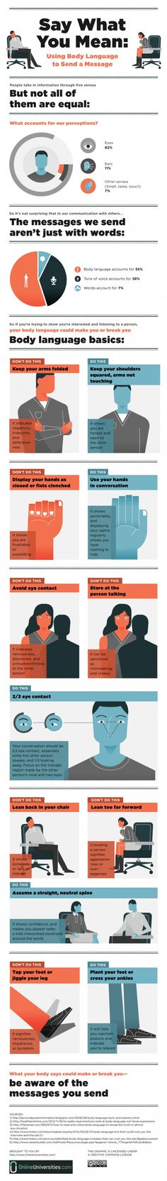 How body language is used to communicate messages non verbally and important tips to follow.