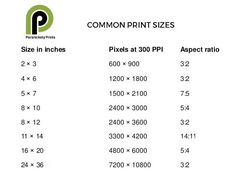 Aspect Ratio Chart for Printing Photos // persnicketyprints.com