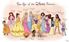 true age of disney princess - Pesquisa Google
