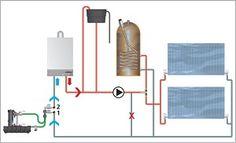 Cihazla Petek Temizleme  Doğal gazlı ısınma sistemleri içerisinde % 100 verimli ısı alabilmek için senede en az 1 kere petek temizliği yaptırılması gereklidir. İyi bir petek temizliği ise cihazla petek temizleme ile gerçekleşmektedir. Sene içerisinde içi dolan ve pek çok tortunun muhakkak değiştirilmesi gereken petekler, kombinin çalışması ve daha yüksek ısı sağlanılması adına temizlenmek... YAZININ DEVAMI İÇİN TIKLAYINIZ…