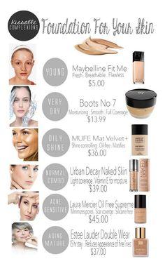 Twitter / AcneSkinSite: Foundation For Your Skin... ...