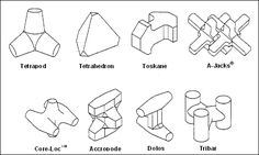 Sketches of the commercial armor units: Tetrapod, Tetrahedron, Toskane, Dolos, Tribar, Accropode, Core-LocTM, and A-Jacks. These geometric s...