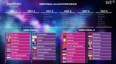 Eurovision 2016 semi-final allocation draw: Which countries sing when?