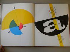 Albamycin Ad by Will Burtin For Scope Mag Editorial Layout, Editorial Design, Artist Sketchbook, Modern Graphic Design, Book Design, Print Design, Typography, Design Inspiration, Magazine Covers