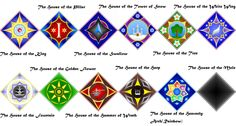 Heraldry for the Twelve Houses of Gondolin Tolkien Books, Jrr Tolkien, Fellowship Of The Ring, Lord Of The Rings, Lotr, History Of Middle Earth, Glorfindel, The Mole, Golden Flower
