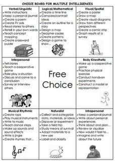 All Grades Differentiated Instruction - Choice Boards for Multiple Intelligences.might be nice to keep something like this handy in the classroom to be more constantly cognizant of differentiating instruction Instructional Strategies, Teaching Strategies, Teaching Tips, Differentiation Strategies, Differentiated Instruction Strategies, Avid Strategies, Differentiation In The Classroom, Instructional Coaching, Teaching Art