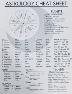 Learn Astrology, Astrology Chart, Astrology Zodiac, Zodiac Signs, Past Life Astrology, Astrology Planets, Moon Astrology, Witch Spell Book, Witchcraft For Beginners