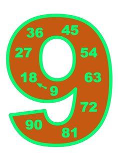 Таблицата за умножение в магически цифри. Multiplication table.
