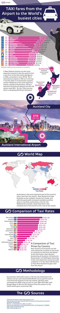 Airport Taxi Fares in the World's Busiest Cities | #knowbeforeyougo #studyabroad