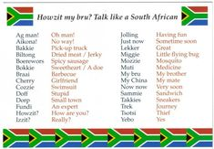 african proverbs | William Penn University Study Abroad