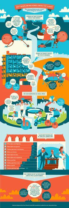 Simyo - infographic - characters - illustration - www.john-beckers.nl