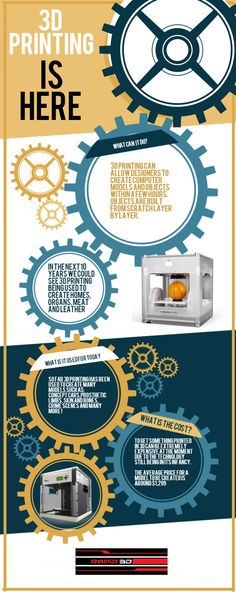 3D Printing is here! #Infographic by http://www.rapid3d.co.za #3dprinting #technology #education