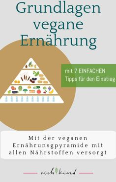 The vegan diet has many advantages. In this article, you will learn 7 simple tips for switching to a vegan life and how you can easily cover your nutrients with the vegan food pyramid. Vegan nutrition - this is how you get started richKind richkind Healthy Diet Tips, Healthy Fats, Vegan Food Pyramid, Best Fat Bombs, Cake Vegan, Health Routine, Vegan Nutrition, Fat Burning Drinks, Keto Diet Plan