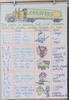 Negative Prefixes » Book Units Teacher