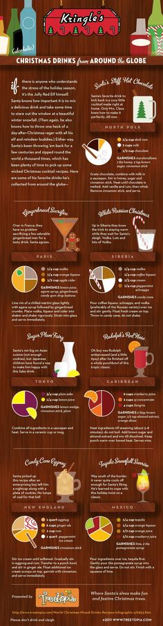 Christmas Drinks from Around the Globe, I really want to try to peppermint white russian.