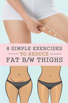 8 Simple Exercises To Reduce Fat Between Thighs !!!!!