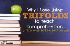 Why I Love Using Trifolds to Teach Novel Studies & Because of Winn-Dixie | The Third Wheel