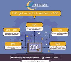 In today's competitive market, SEO marketing is more important than ever. Search engines serve millions of users per day looking for answers to their questions or for solutions to their problems. Espaciar can help you with your SEO Marketing so that your business grows and meet the business objectives. #Seo #whitehatseo #Digitalmarketing #Espaciar #Pune Seo Marketing, Digital Marketing, White Hat Seo, Pune, Search Engine, Meet, Ads, This Or That Questions, Business
