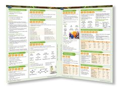 Inorganic Chemistry quick reference guide Permacharts