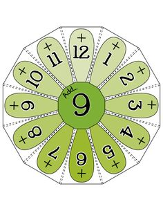 Addition Wheels - Flower Theme - 0-12