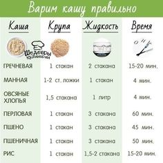 еда Brown Things brown color aura meaning Easy Cooking, Cooking Tips, Cooking Recipes, Healthy Recipes, Russian Recipes, Proper Nutrition, Diet Tips, Food Hacks, Good Food
