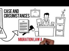 Choose the best Migration Agent for Australia. Migration Agents and Immigration Lawyers are Online. Australia Migration, Question And Answer, This Or That Questions, Lawyers, Mailbox, Watch, Post Box, Bracelet Watch, Mail Boxes