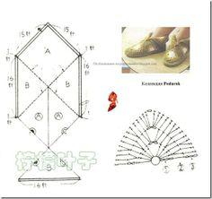 grafico-receita-croche-sapato-2