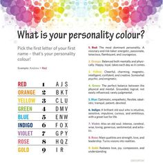 Color meanings may be right on, but it doesn't seem to be the most scientific method of choosing. Especially since (generally) your parents gave you your name without knowing your personality at all at the time. Chakras Reiki, 1000 Lifehacks, Color Pick, Color Meanings, Colors And Their Meanings, Color Psychology, Chiaroscuro, The Villain, Book Of Shadows
