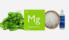 Διάλυμα μαγνησίου | Χειροποίητον