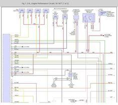 10 Mitsubishi 4g93 Engine Wiring Diagram Engine Diagram Wiringg Net Diagram Mitsubishi Engineering