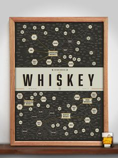 A spirited taxonomy of the ultimate amber elixir, this chart categorizes and distills all the major varieties of whiskey--from scotch to bourbon to single malt to moonshine. Follow along a veritable world tour of the most-celebrated cask-born beverage, making major stops in the US (Jack Daniels, Knob Creek), Ireland (Jameson, Tullamore Dew), Canada (Crown Royal, Seagrams), and Scotland (Johnnie Walker, The Glenlivet). Whether you take it straight, on the rocks, or with a soda back, this…
