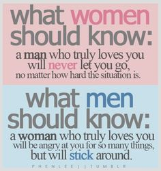 What women should know: A man who truly loves you will never let you go, mo matter how hard the situation is. What men should know: A woman who truly loves you will be angry at you for so many things, but will stick around.