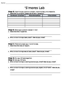 Worksheet: Chemical Physical Change | Chemistry | Pinterest ...