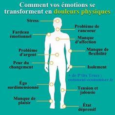 comment les émotions engendrent des douleurs physiques