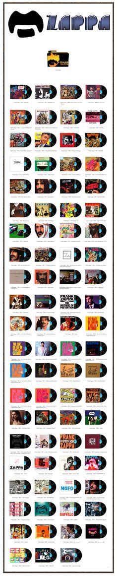 Album Art Icons: Frank Zappa