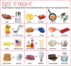 a great portion control tool! post on your fridge! keep a copy in your purse!