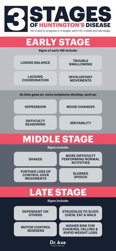 Three stages of Huntington's disease http://www.draxe.com #health #holistic #natural