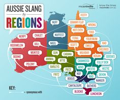 Slang and language varies from one region to another. Even in one nation, people use different words to describe the same thing. A number of regions, Australian Party, Australian Slang, Australian Accent, Australian Quotes, Devon, Aussie Memes, Sign Language Phrases, Language Arts, British Sign Language
