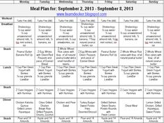Successfully Fit: Weekly Clean Eating Meal Planning and Preparation