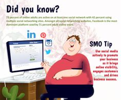Social media is a game changer offering numerous opportunities to businesses for swift growth.