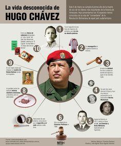 Te presentamos esta infografía sobre la vida desconocida de Hugo Chávez. #Infografia