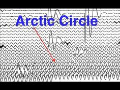 """Strange """"humming signal"""" detected near North & South Poles of Earth! 