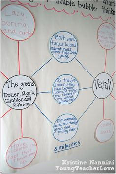 compare and contrast the characters of romeo and juliet essay