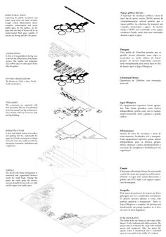 RIO / 2016 Olympic master plan - LCLAOFFICE Luis Callejas Landscape Urbanism Architecture