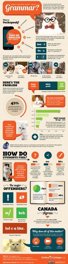 Los móviles asesinan la gramática de los jóvenes #infografia #infographic #education