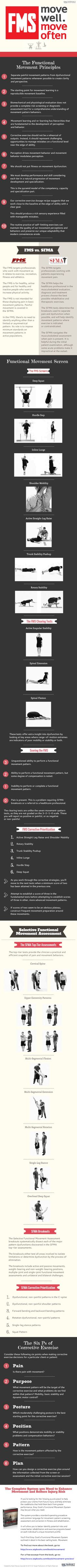 Functional Movement Systems [Infographic]