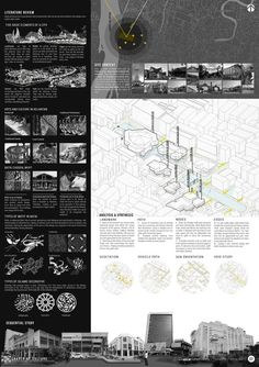 Cradle of Culture : Urban Regeneration of Kota Bharu Kelantan Concept Board Architecture, Architecture Portfolio Layout, Architecture Presentation Board, Architecture Panel, Architecture Graphics, Urban Architecture, Architecture Posters, Architecture Diagrams, Interior Design Presentation